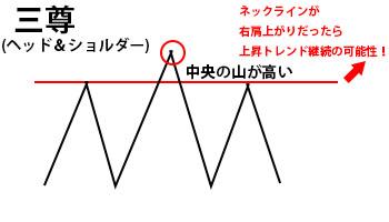 三尊解説図