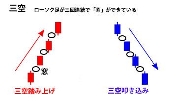 三空解説図