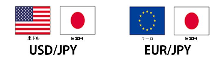 米ドル円とユーロ円