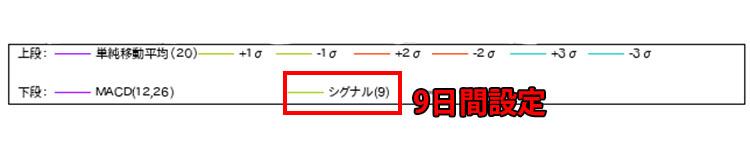 シグナルライン9日間設定