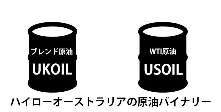 ハイローオーストラリアで利用できるのはブレント原油とWTI原油の二種類