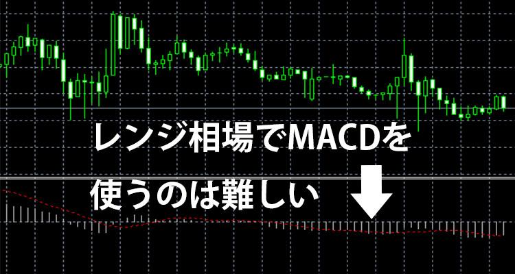 レンジ相場MACD