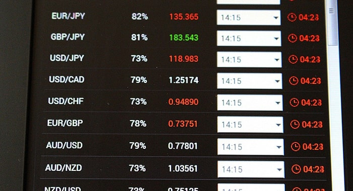 バイナリーオプションで重要なのは通貨ペアの相対価値