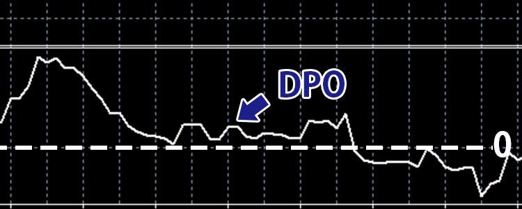 DPOによる価格推移の読み方