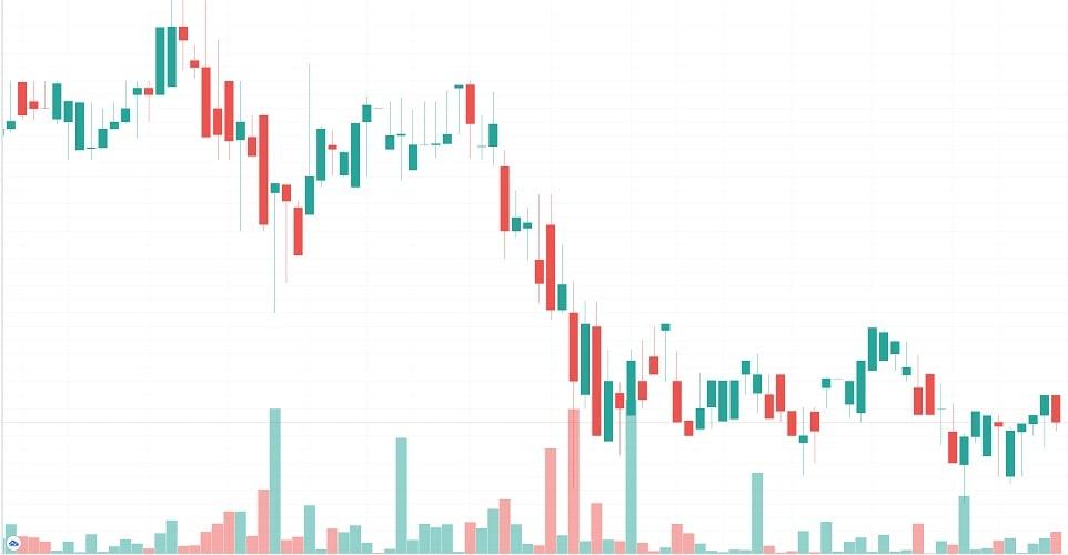 2021年4月から6月の四半期の間のビットコイン相場