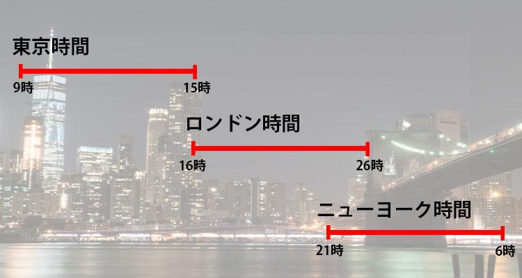 日本市場と海外市場