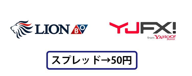 ヒロセ通商のLION BOとYJFX!のオプトレではスプレッドが50円