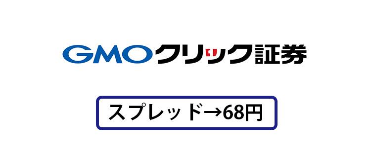 GMOクリック証券の外為オプションで、スプレッドは68円