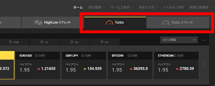 Turbo(ターボ)とTurboスプレッドでの営業時間(通貨ペア)