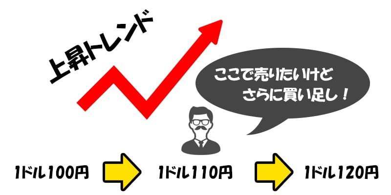 投資家の心理戦