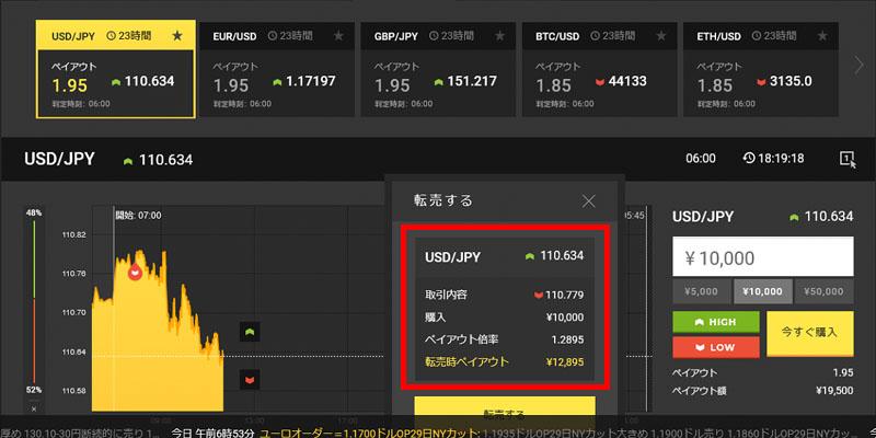 転売ペイアウトが12895円